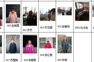 山西省大同市灵丘县柳科乡、石家田乡小学待资助贫困学生名单–2017年7月-2018年7月。